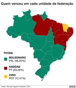 Who lead the votes in the five regions of Brazil in the first step of 2018's presidential election